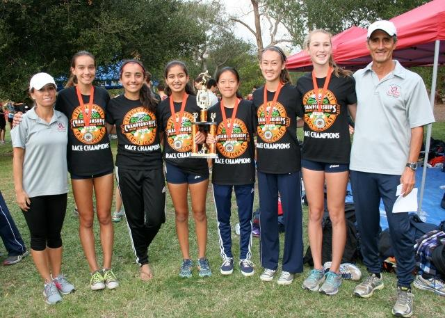 Orange County Cross Country Championships
