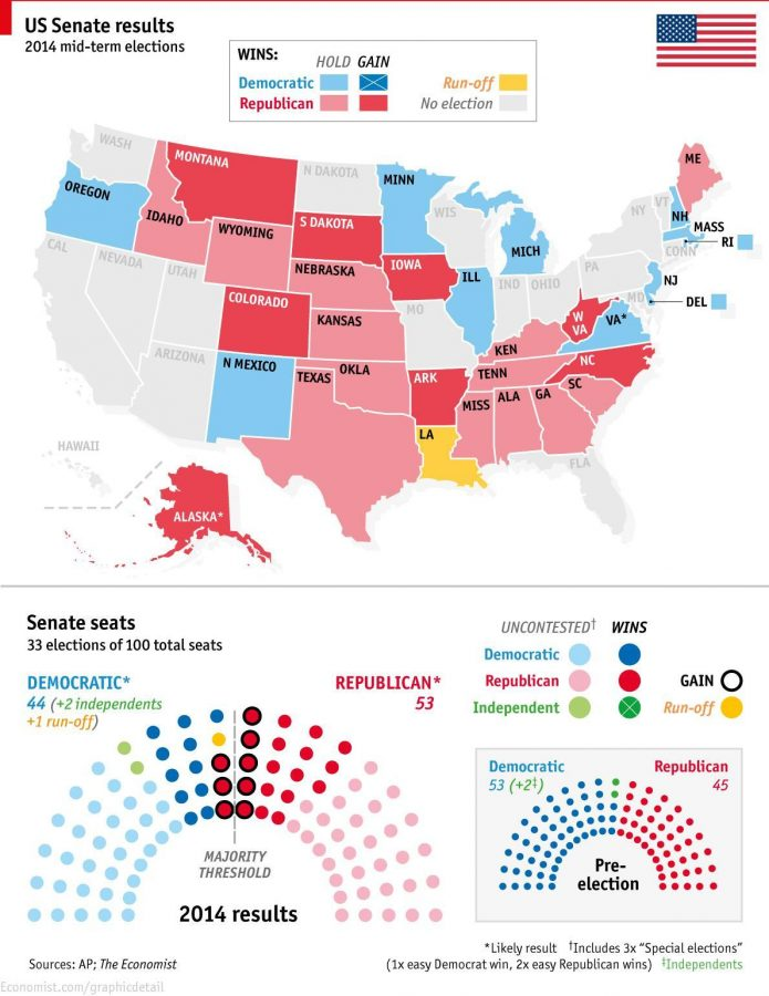 This+is+a+summary+of+the+senate+races+from+Election+night.+Courtesy+of+economist.com