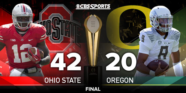 Ohio St. Wins Inaugural College Football National Championship (photo courtesy of cbssports.com)