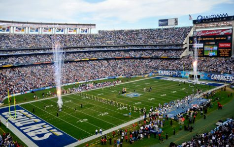 Qualcomm Stadium, the current home for the Chargers (voicesofsandiego.org)