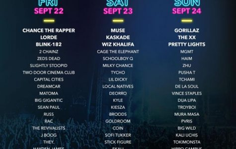 This is the full lineup for each day in Life is Beautiful.