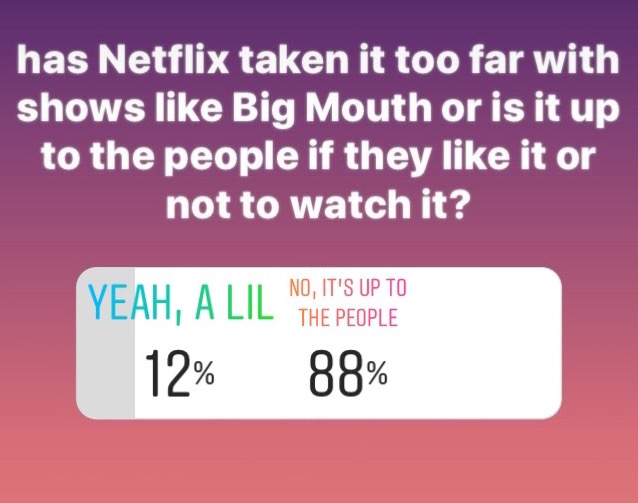 This was a poll taken asking the general student population on their opinions on Big Mouth and its controversy.