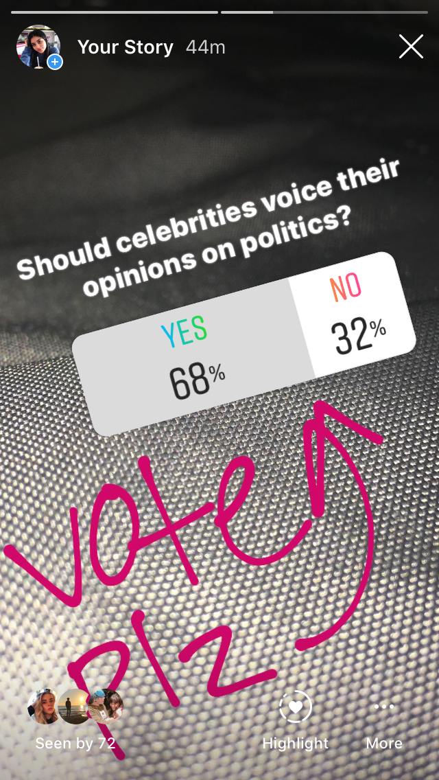 This is a survey taken on social media to see Yorba Linda High School student's feelings towards celebrities and them expressing their opinions on politics.