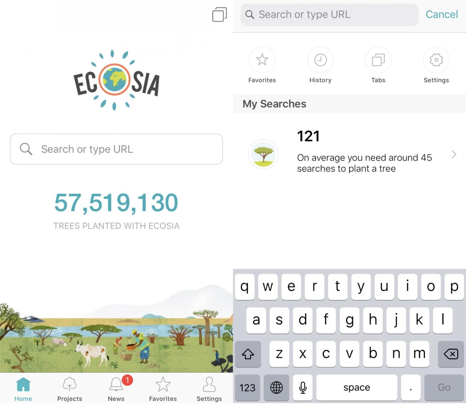 About every 45 searches results in a tree planted somewhere around the world, and Ecosia's users already have planted a combined estimate of over 57 million trees.