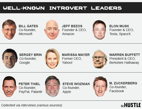 The image shows nine introverted leaders who were successful in spite of not being outgoing.