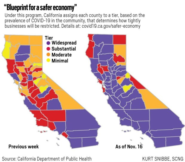 Already many areas of California are in the purple tier, so please be careful out there or even better, please stay at home!