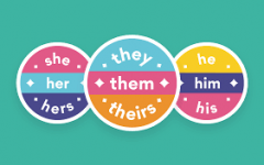 A display of the most common pronouns used for identification.