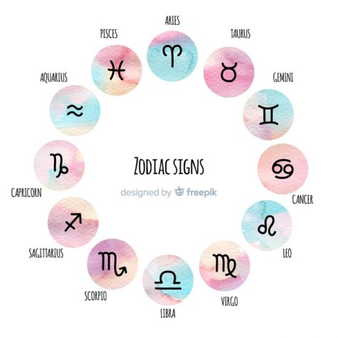 You can always talk with friends about what zodiac sign you are and read some funny posts with them!
