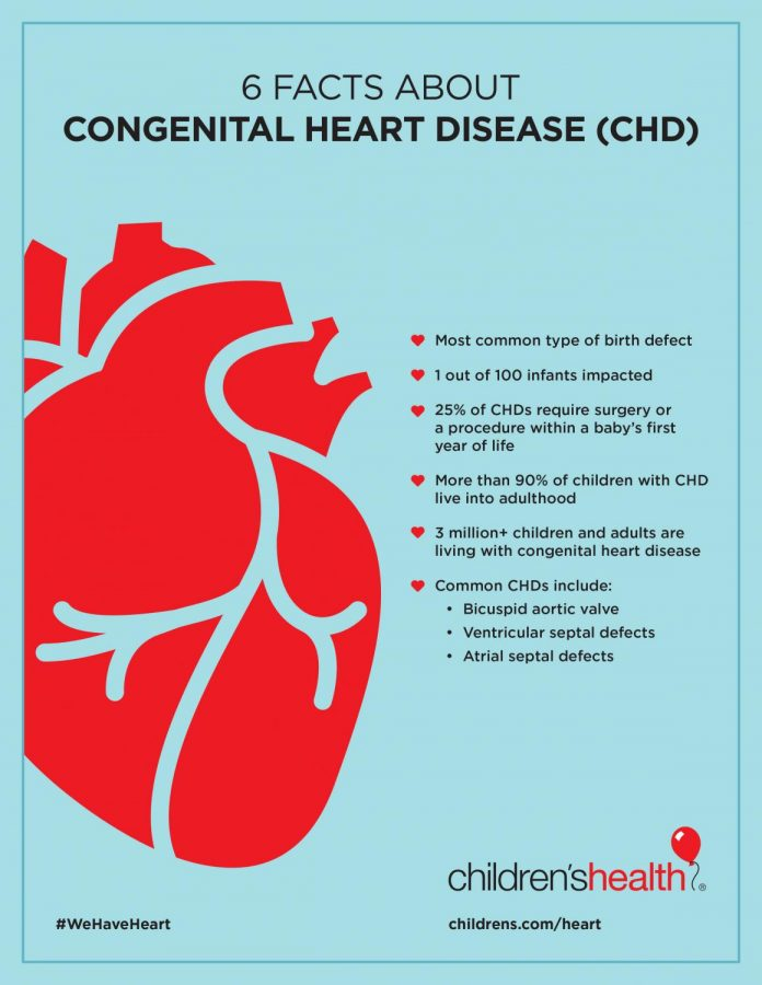 Congenital Heart Defect(CHD) is a heart defect that babies are born with. CHD is a serious problem that needs more awareness.