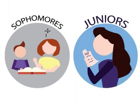As sophomores get ready for next year, some fellow mustangs have a few pieces of advice.