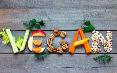 The Positive Environmental Impacts of Veganism