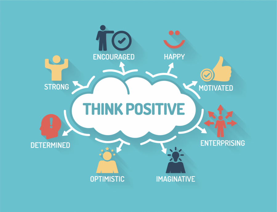 How to Be More Positive in Today's Society